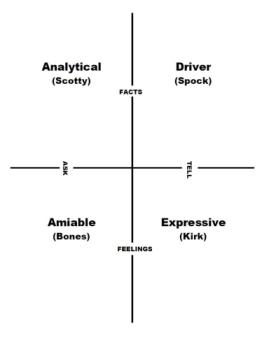 personality main chart 7 small